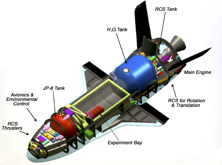 Разрез прототипа X-37B. НАСА (1999-08-13).<br>http://mix.msfc.nasa.gov/abstracts.php?p=2510.