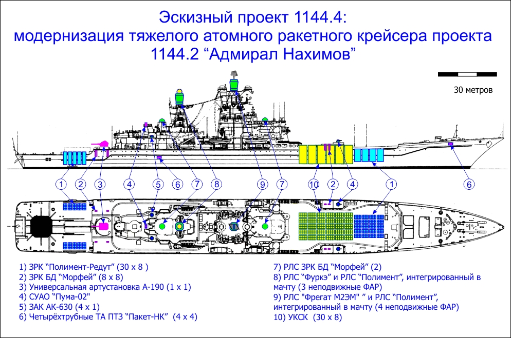 1144 адмирал нахимов ремонта