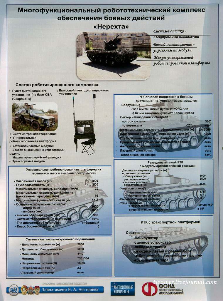 """Состав и компоновка боевого роботизированного комплекса """"Нерехта""""."""