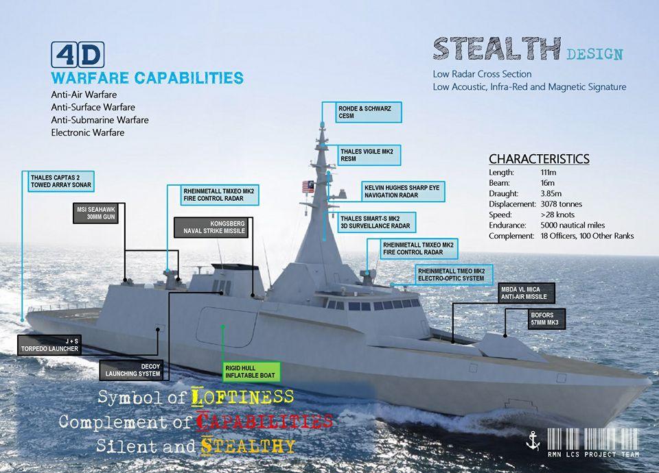 Облик строящихся для ВМС Малайзии корветов (фрегатов) типа Maharaja Lela французского проекта Gowind 2500.
