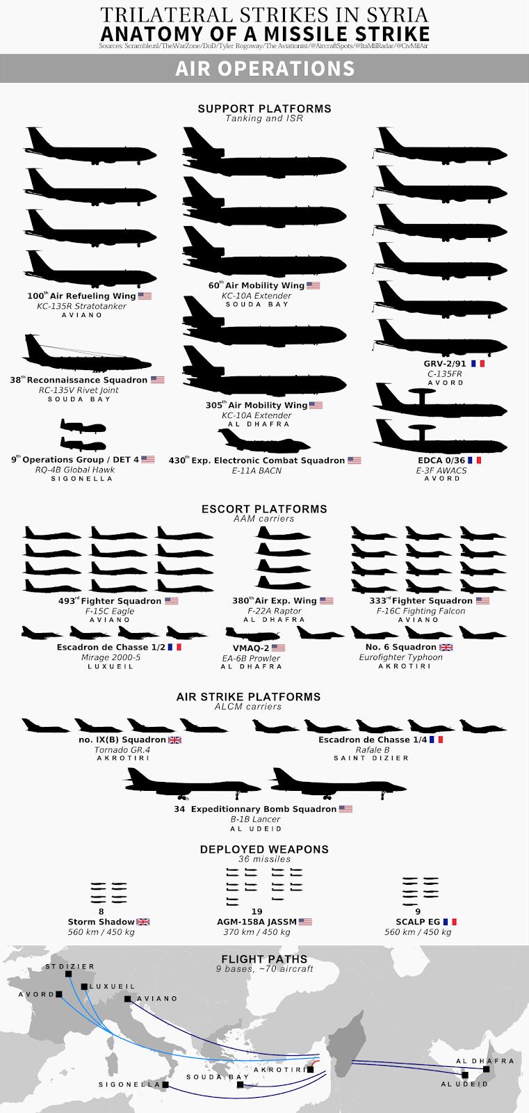 Самолеты США, Великобритании и Франции, использованные 13 апреля 2018 года при атаке на Сирию.