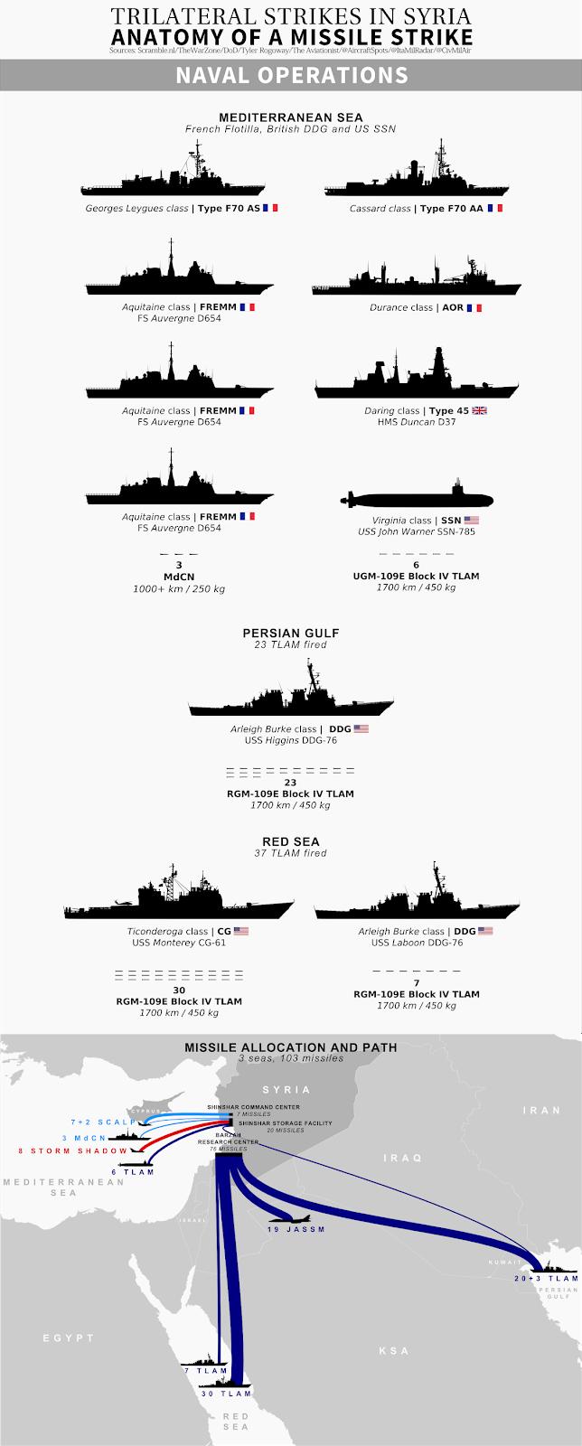 Корабли США, Великобритании и Франции, использованные 13 апреля 2018 года при атаке на Сирию.