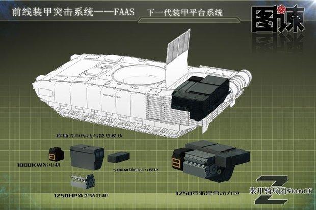Так себе представляют китайские художники перспективный танк КНР.