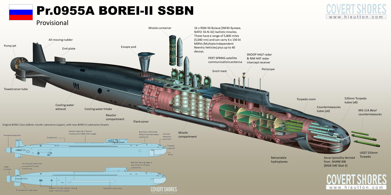 A classe Borei é um submarino de mísseis balísticos movido a energia nuclear projetado para substituir as classes Akula - e Delta.