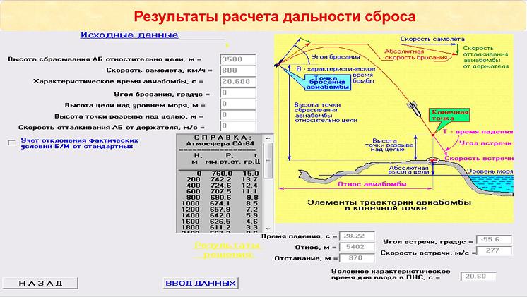 Презентация Минобороны РФ с подробным разбором нестыковок доклада Организации по запрещению химического оружия (ОЗХО) по применению химоружия 4 апреля в сирийском Хан-Шейхуне.