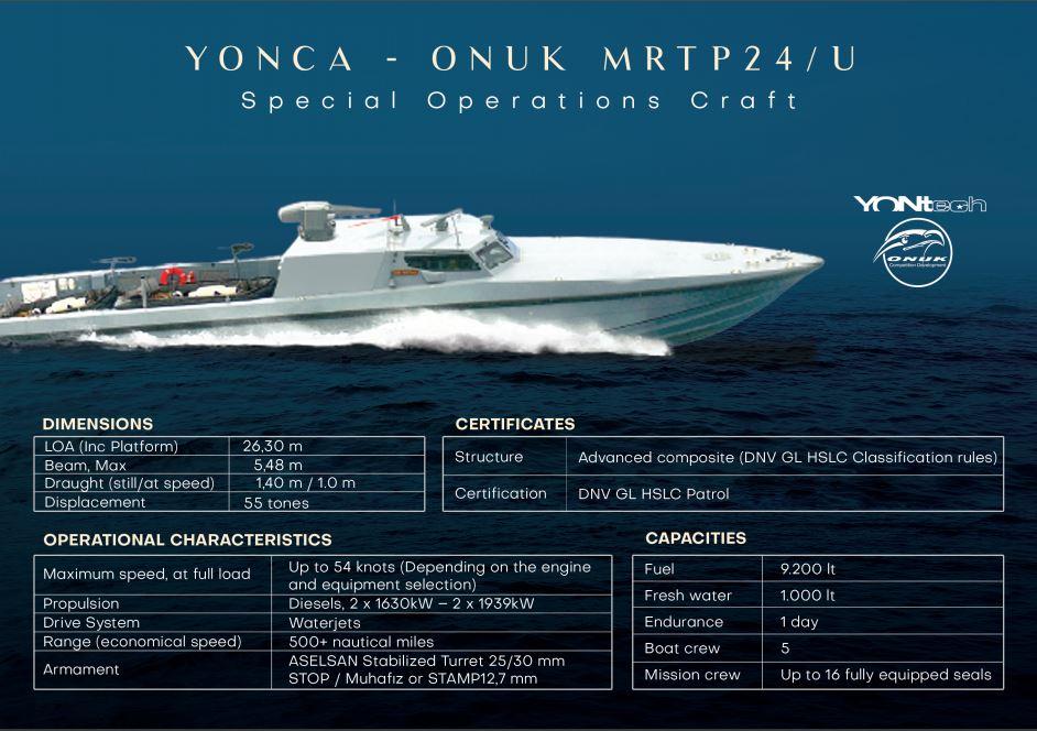 Рекламный проспект катера проекта MRTP 24/U турецкой компании Yonca Onuk в варианте для обеспечения действий сил специального назначения.
