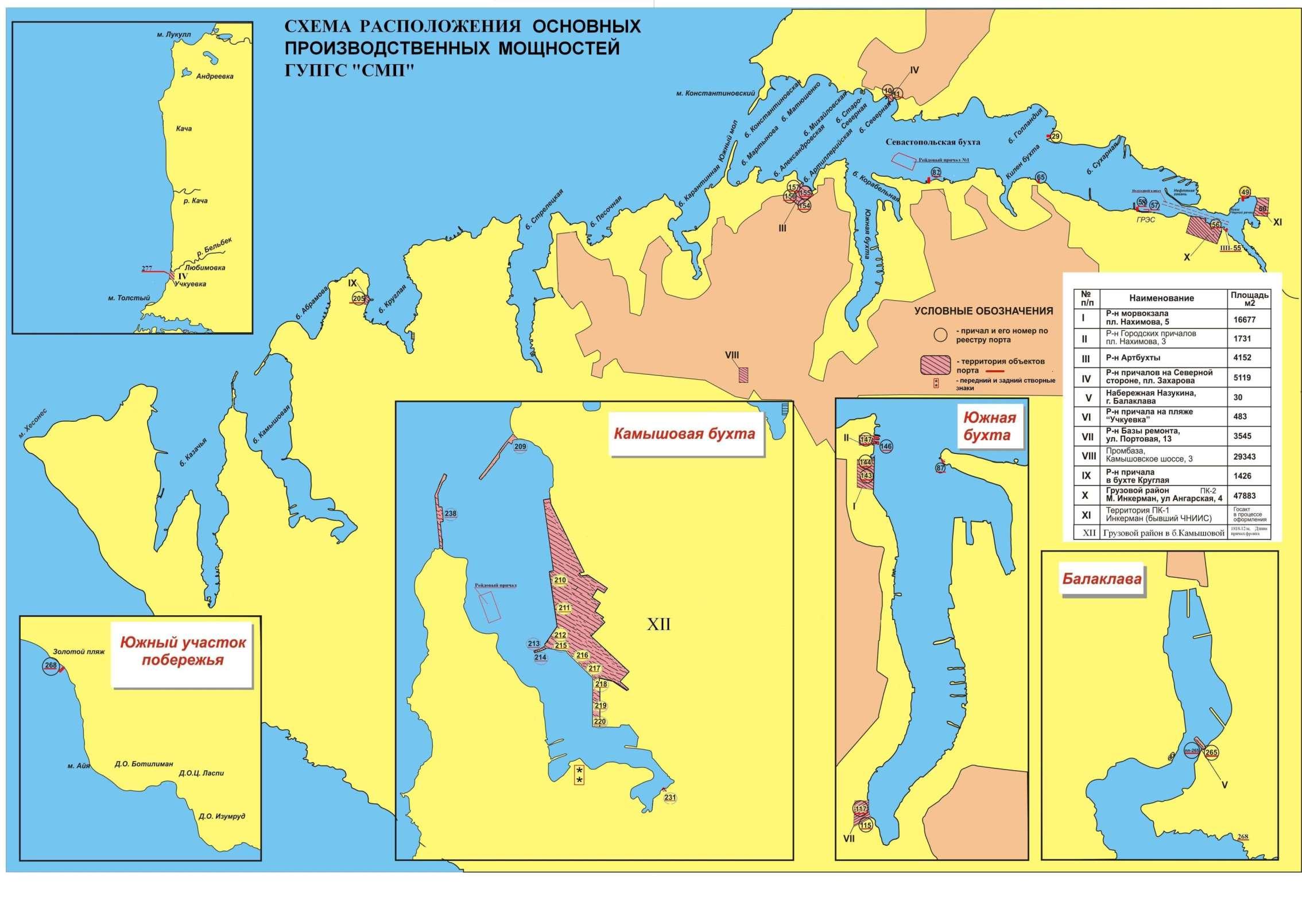Схема расположения основных производственных мощностей Государственного унитарного предприятия «Севастопольский морской порт».