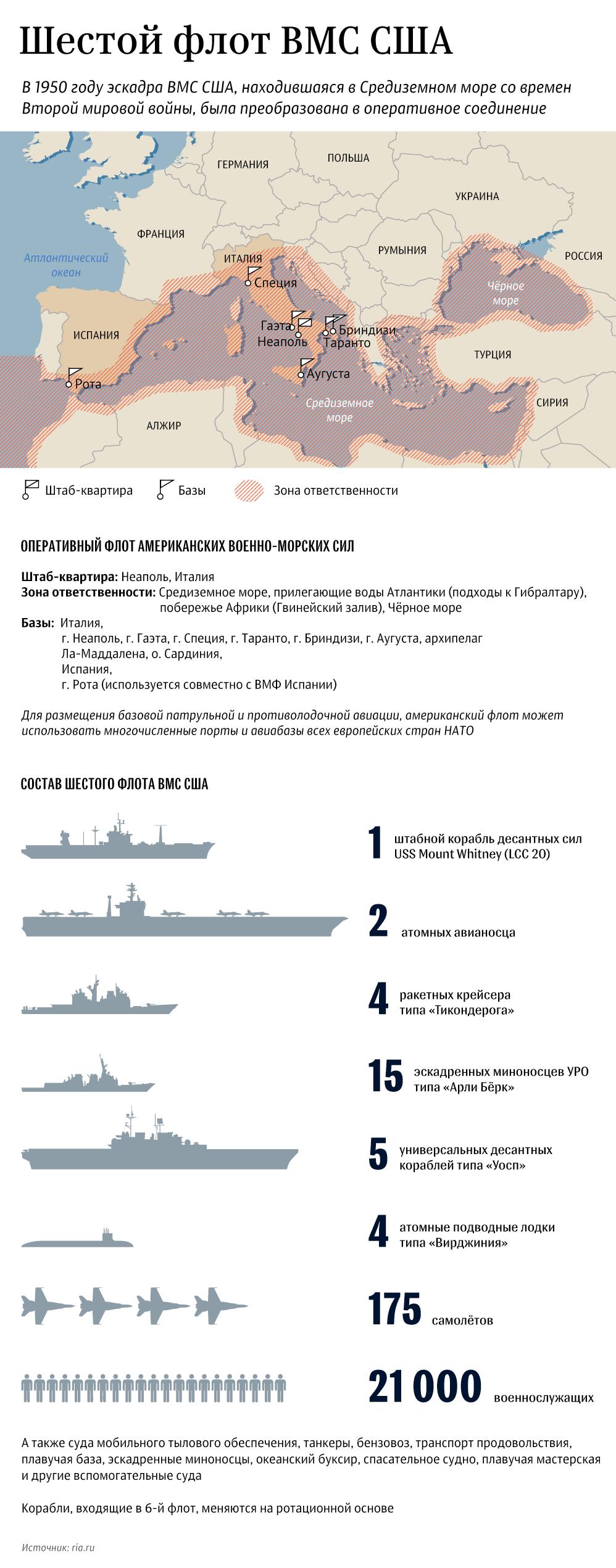 Шестой флот ВМС США.