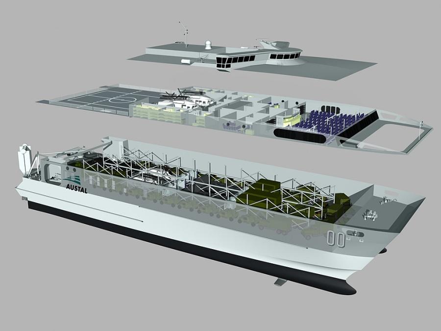Схема корабля USNS Fall River