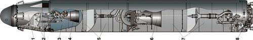Схема житкостной ракеты &quot;Синева&quot;: (1) разделяющаяся головная часть (РГЧ); (2) топливные<br>баки 3-й ступени и РГЧ; (3) отсек боевых блоков; (4) двигатель 3-й ступени; (5) топливные баки<br>2-й ступени; (6) двигатель 2-й ступени; (7) топливные баки 1-й ступени; (8) двигатель 1-й ступени