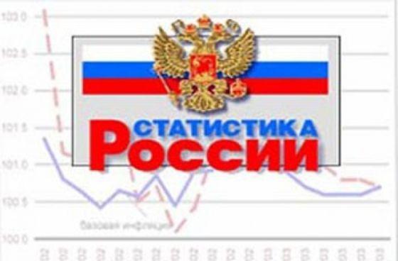 Статистика России