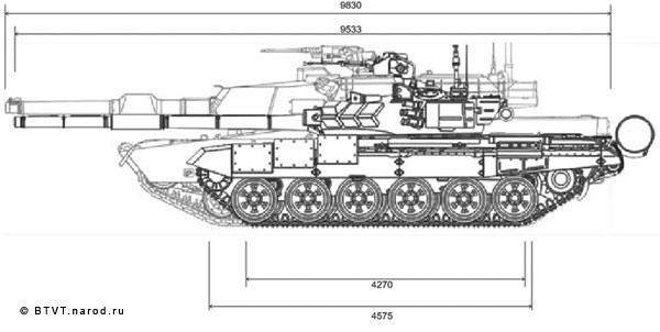 танков «Абрамс» и Т-90