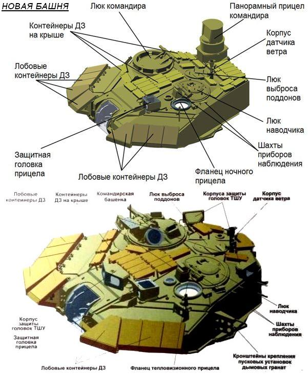 Made in Russia: Т-90 основной боевой танк | 730x601