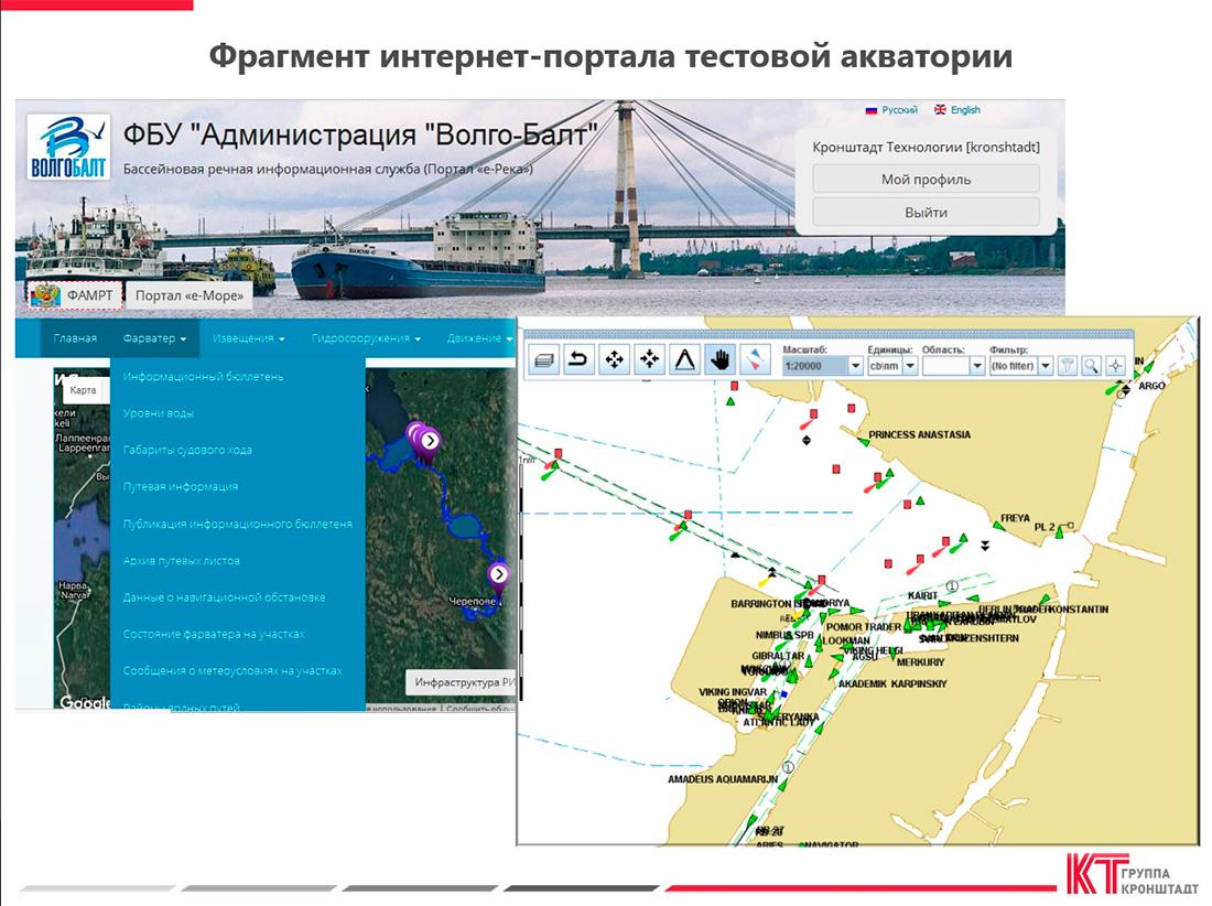 Фрагмент интернет-портала тестовой акватории «Эрмитаж» созданного Группой «Кронштадт» в рамках ОКР «е-Море».