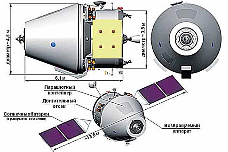 Рисунок транспортного пилотируемого корабля, проектируемого в РКК «Энергия».