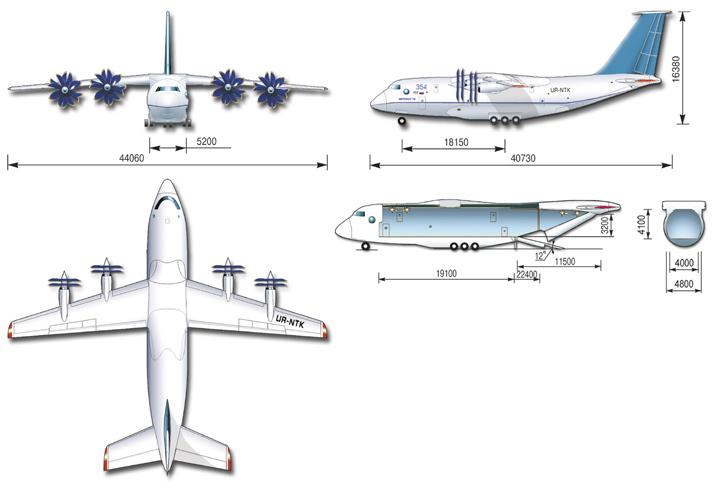 Габаритные размеры самолёта Ан-70 и его грузовой кабины.